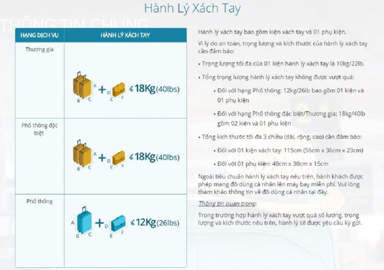 hanh ly xach tay Vietnam Airlines bao nhieu kg