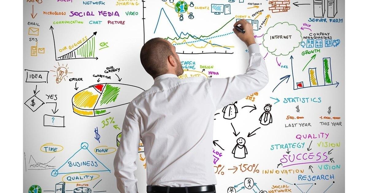 Chiến lược kinh doanh là gì? Cách xây dựng chiến lược kinh doanh