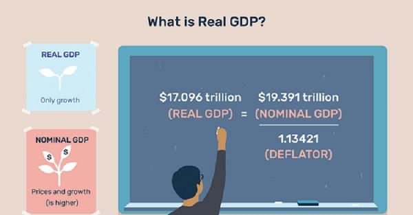 cong thuc tinh  GDP PPP